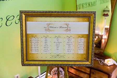 Золотой план рассадки для гостей на свадьбе