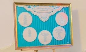 План рассадки гостей на свадьбе бирюзового цвета