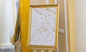 План рассадки гостей на свадьбе с золотыми бабочками